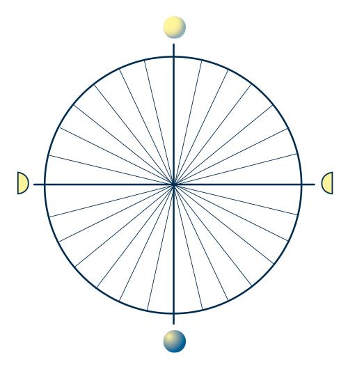 Måncirkel